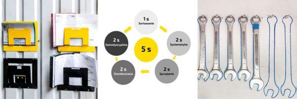 Optymalizacja procesów wytwórczych lekkich konstrukcji stalowych. Narzędzia Lean Management – 5S.