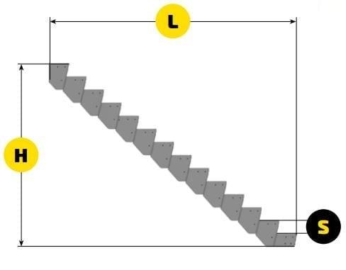 Schody modułowe wymiary