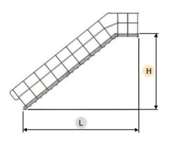 schody stalowe modułowe